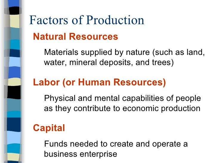 Factors of Production <ul><li>Natural Resources </li></ul><ul><ul><li>Materials supplied by nature (such as land, water, m...