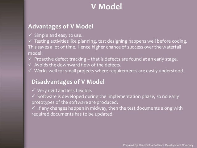 List of software development model and methods for Waterfall model is not suitable for