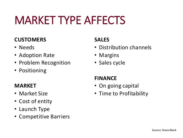 MARKET TYPE AFFECTS CUSTOMERS • Needs • Adoption Rate • Problem Recognition • Positioning MARKET • Market Size • Cost of e...