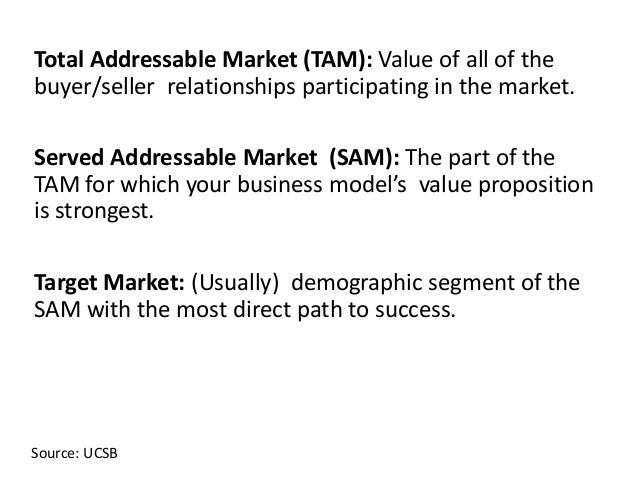 Total Addressable Market (TAM) • Quantifies the entire chain of buyer/seller relationships in your market. • Only need to ...