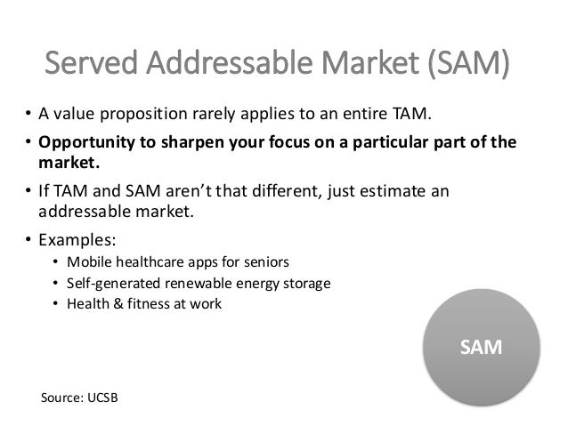 Target Market • Process not that different than for SAM. • One more level of refinement. • Often a demographic target. • E...