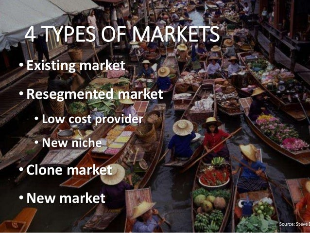 4 TYPES OF MARKETS •Existing market •Resegmented market • Low cost provider • New niche •Clone market •New market Source: ...