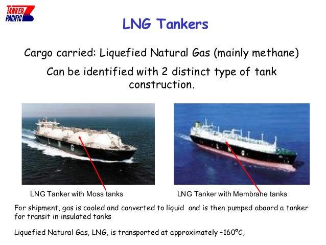Lng Vs Natural Gas Liquids