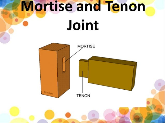 Different Types Of Woodworking Joints