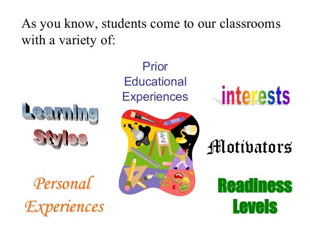 how to implement differentiated instruction in the classroom