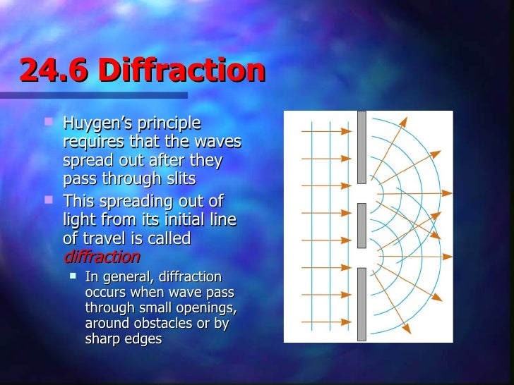 24.6 Diffraction <ul><li>Huygen's principle requires that the waves spread out after they pass through slits </li></ul><ul...