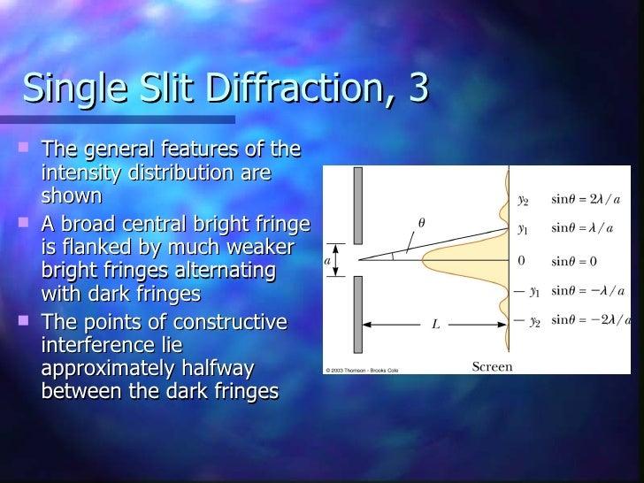 Electron diffraction for m. Sc, student complete unit.