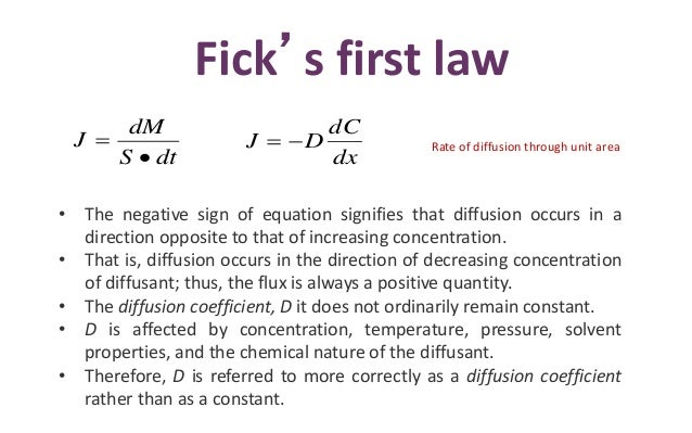fick s second law of diffusion