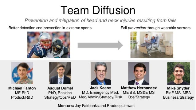 Team Diffusion Michael Fanton ME PhD Product/R&D Mike Snyder BioE MS, MBA Business/Strategy August Domel PhD, Postdoc Stra...