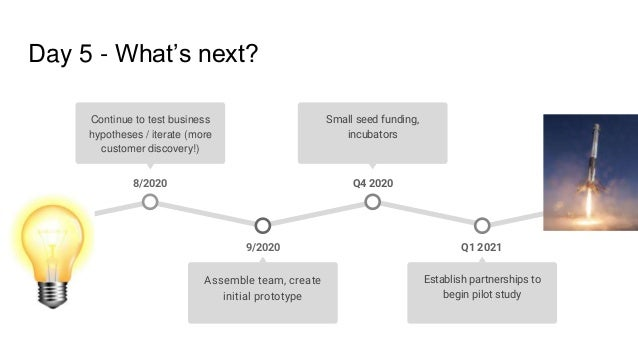 Day 5 - What's next? Q1 2021 Establish partnerships to begin pilot study Q4 2020 Small seed funding, incubators 8/2020 Con...