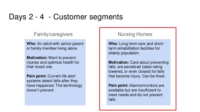 Days 2 - 4 - Customer segments Family/caregivers Nursing Homes Who: An adult with senior parent or family member living al...