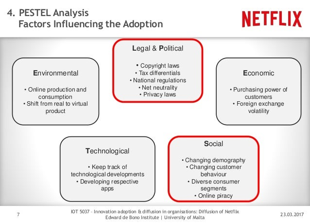 netflix pestel analysis Pest or pestle analysis helps you understand your business environment, by looking at political, economic, socio-cultural, and technological factors.