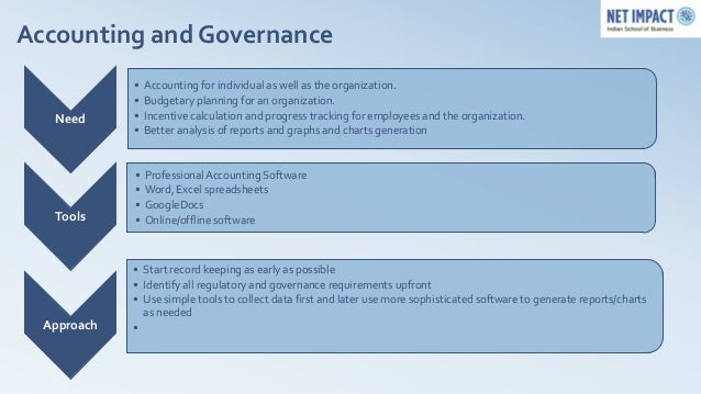 Accounting and Governance             •   Accounting for individual as well as the organization.             •   Budgetary...