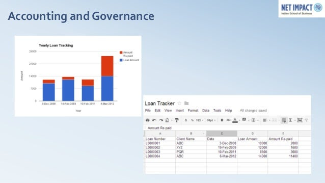 Accounting and Governance
