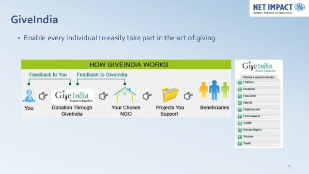 GiveIndia •   Enable every individual to easily take part in the act of giving                                            ...