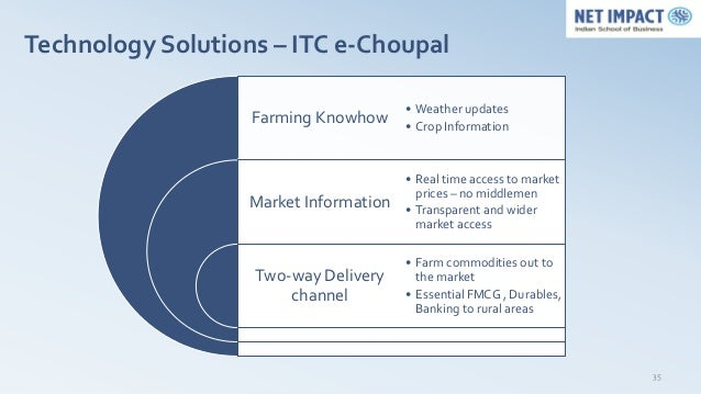 Technology Solutions – ITC e-Choupal                                        • Weather updates                   Farming Kn...