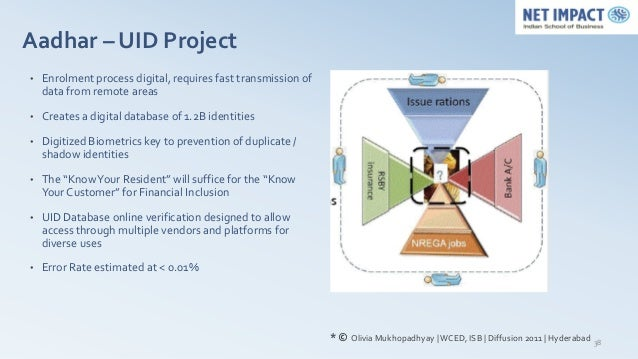 Aadhar – UID Project•   Enrolment process digital, requires fast transmission of    data from remote areas•   Creates a di...