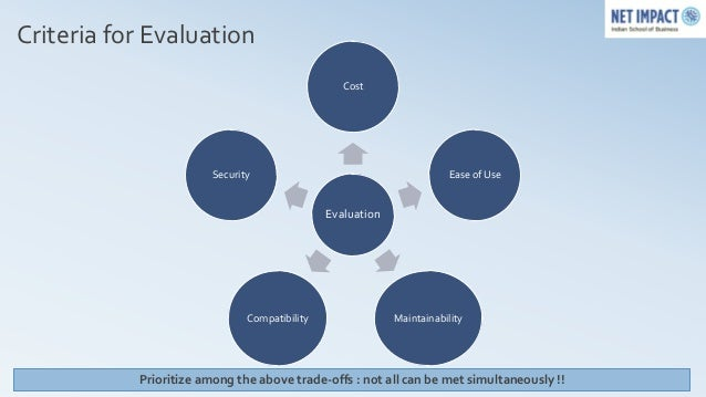 Criteria for Evaluation                                                  Cost                        Security             ...