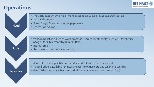 Operations             •   Project Management or Task management including allocations and tracking             •   Lists ...