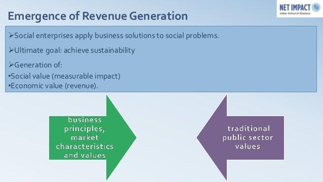 What factors affect my profit margin most?