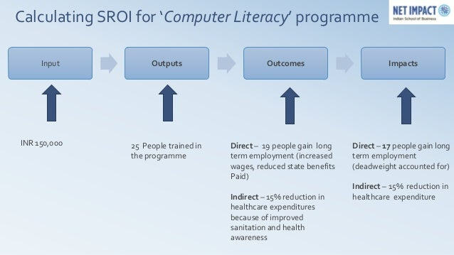 Calculating SROI for 'Computer Literacy' programme     Input          Outputs                     Outcomes                ...