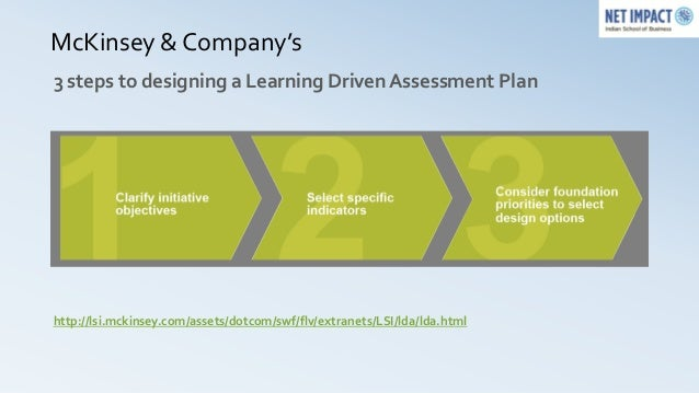 McKinsey & Company's3 steps to designing a Learning Driven Assessment Planhttp://lsi.mckinsey.com/assets/dotcom/swf/flv/ex...