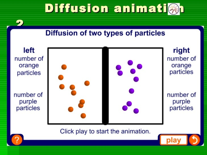 experiment 5 gas diffusion 1 180305 10:36 chapter 5 solid state diffusion introduction numerous chemical reactions or micro-structural changes in solids take place through solid.