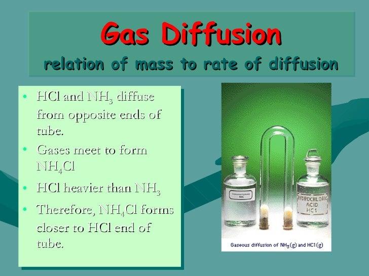 diffusion-of-gases-9-728.jpg?cb=1309649419