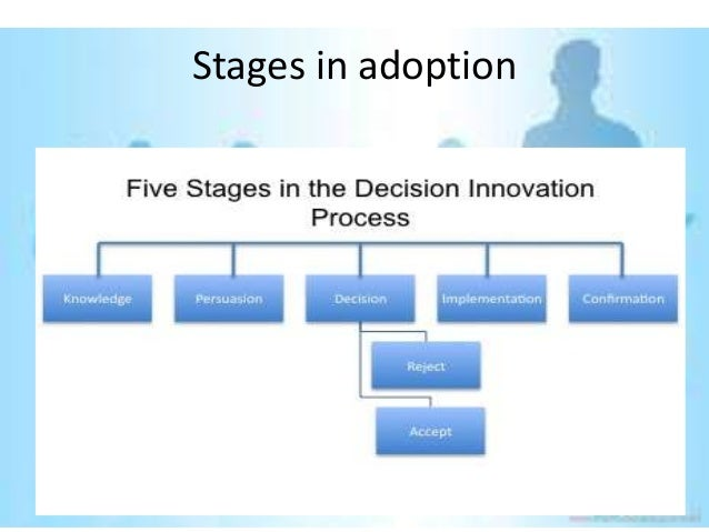Stages in adoption
