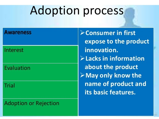 Adoption process                        Consumer in first                         expose to the productInterest          ...