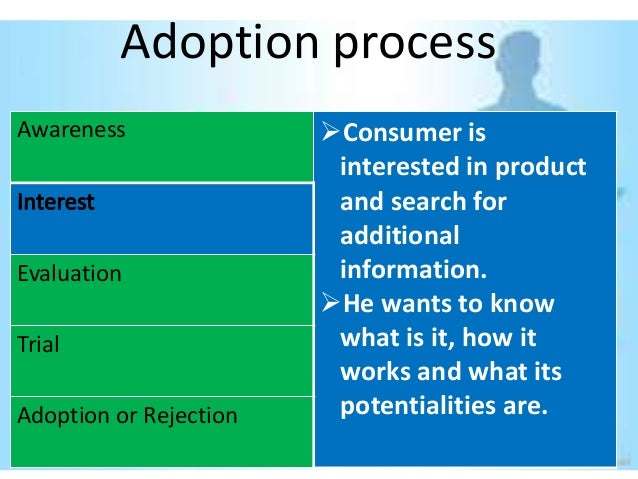 Adoption processAwareness               Consumer is                         interested in product                        ...