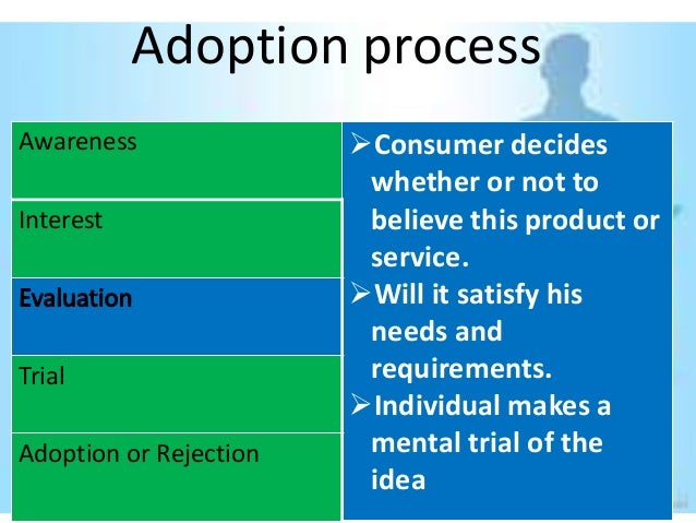 Adoption processAwareness               Consumer decides                         whether or not toInterest               ...