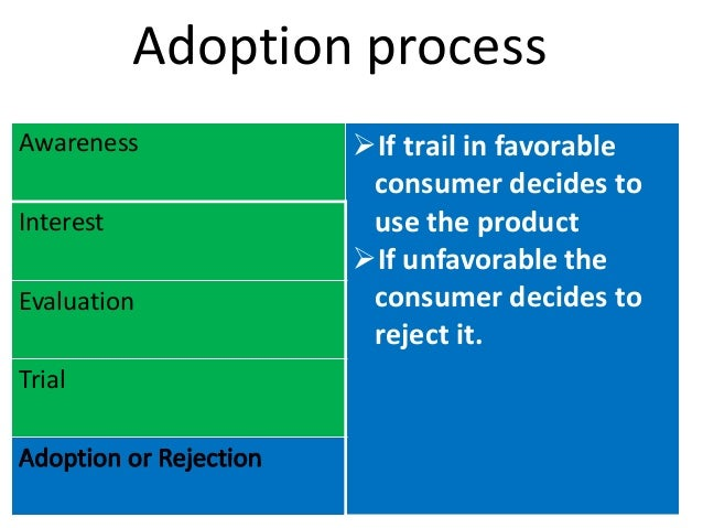 Adoption processAwareness          If trail in favorable                    consumer decides toInterest            use th...