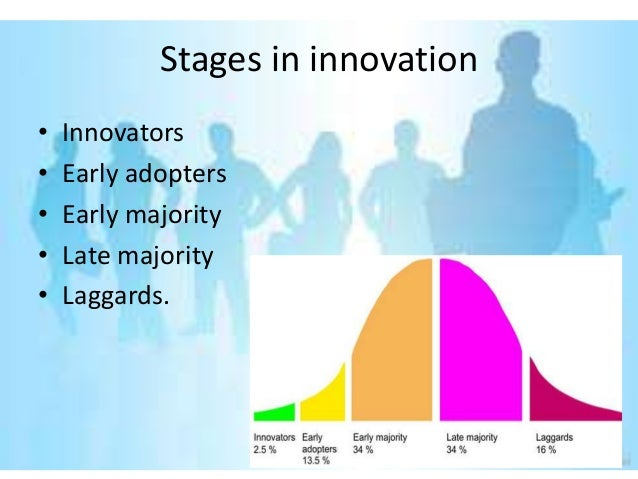 Stages in innovation•   Innovators•   Early adopters•   Early majority•   Late majority•   Laggards.