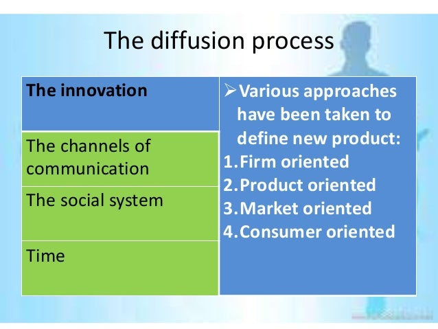 The diffusion processThe innovation      Various approaches                      have been taken toThe channels of       ...