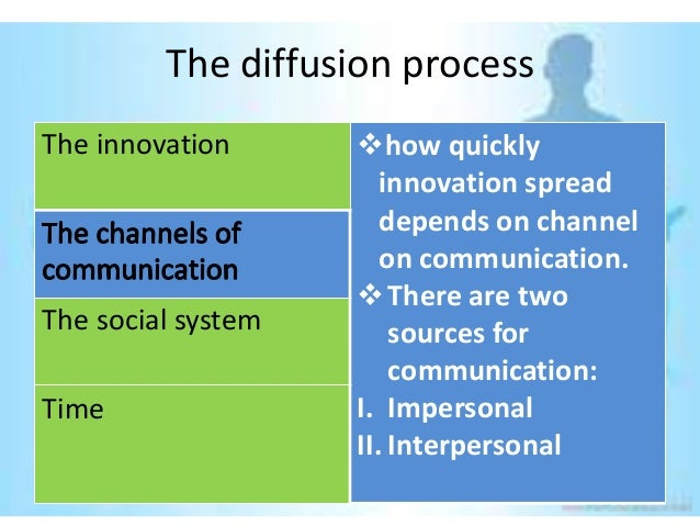 The diffusion processThe innovation      how quickly                       innovation spread                       depend...