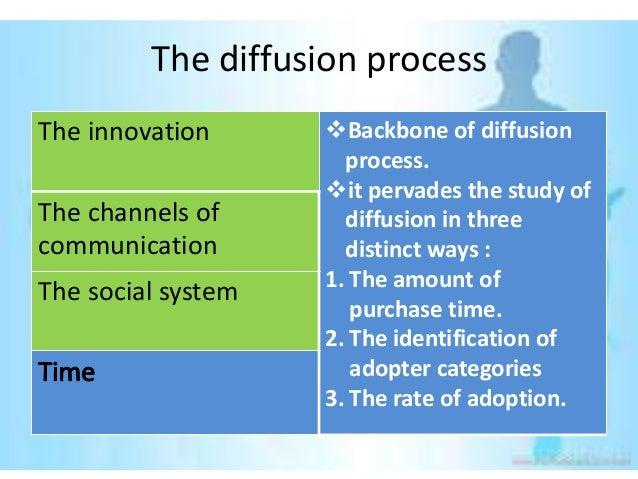 The diffusion processThe innovation      Backbone of diffusion                      process.                    it perva...