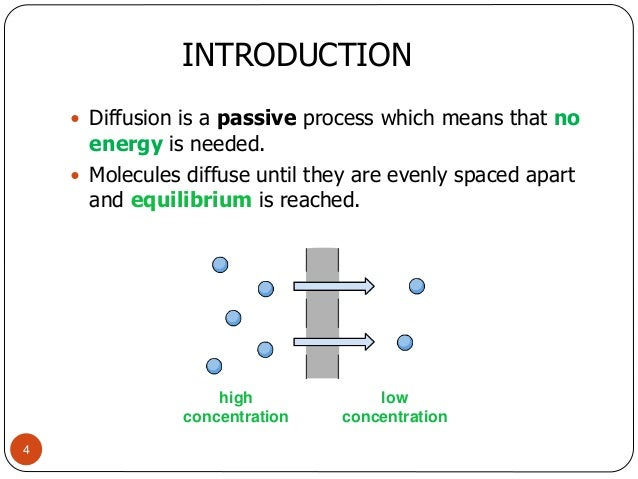 An introduction to the process of diffusion