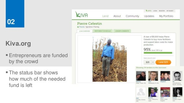 02Kiva.org Entrepreneurs are funded by the crowd The status bar shows how much of the needed fund is left