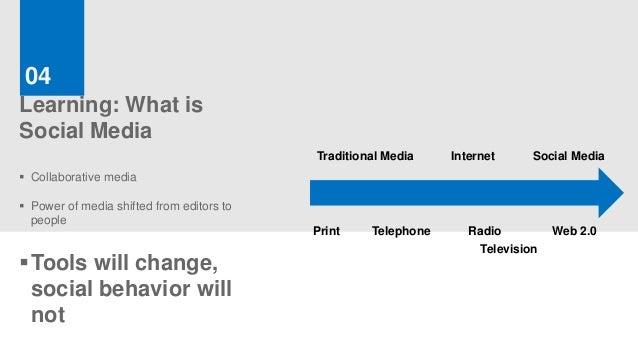 04Learning: What isSocial Media                                           Traditional Media    Internet     Social Media ...