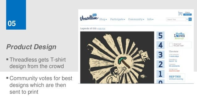 05Product Design Threadless gets T-shirt design from the crowd Community votes for best designs which are then sent to p...