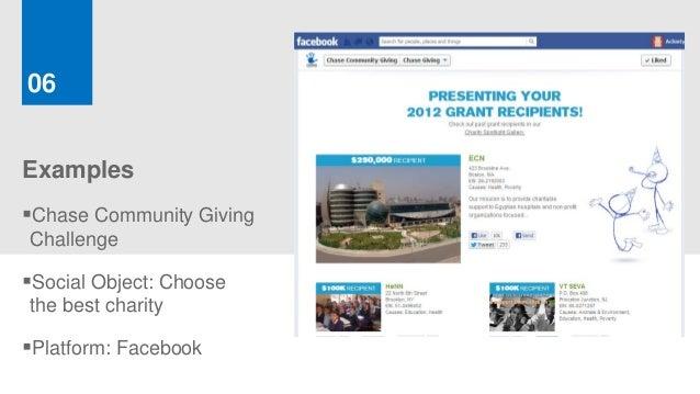 06ExamplesChase Community GivingChallengeSocial Object: Choosethe best charityPlatform: Facebook