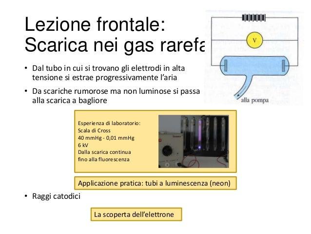 elettrica nei gas rarefatti