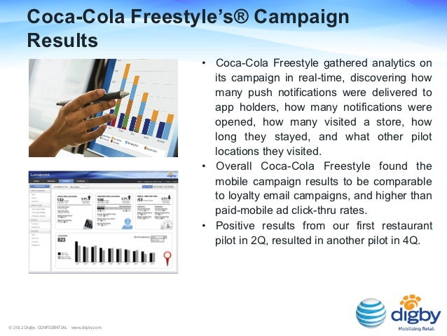coca cola marketing channels Coca cola channel marketing analysis essay after mentioned about what, where and who is done in coca cola's channel marketing structure in this part, we will mainly talk about how is it exactly done with their channel members.
