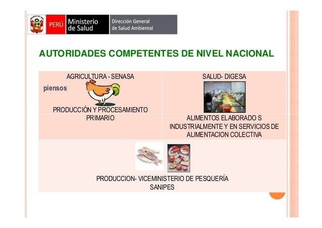AUTORIDADES COMPETENTES DE NIVEL NACIONAL AGRICULTURA - SENASA  SALUD- DIGESA  piensos PRODUCCIÓN Y PROCESAMIENTO PRIMARIO...