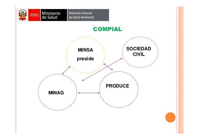 COMPIAL  MINSA preside  SOCIEDAD CIVIL  PRODUCE MINAG