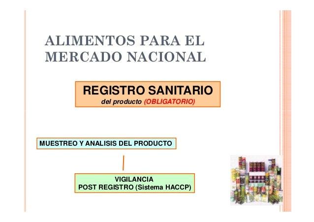 ALIMENTOS PARA EL MERCADO NACIONAL REGISTRO SANITARIO del producto (OBLIGATORIO)  MUESTREO Y ANALISIS DEL PRODUCTO  VIGILA...