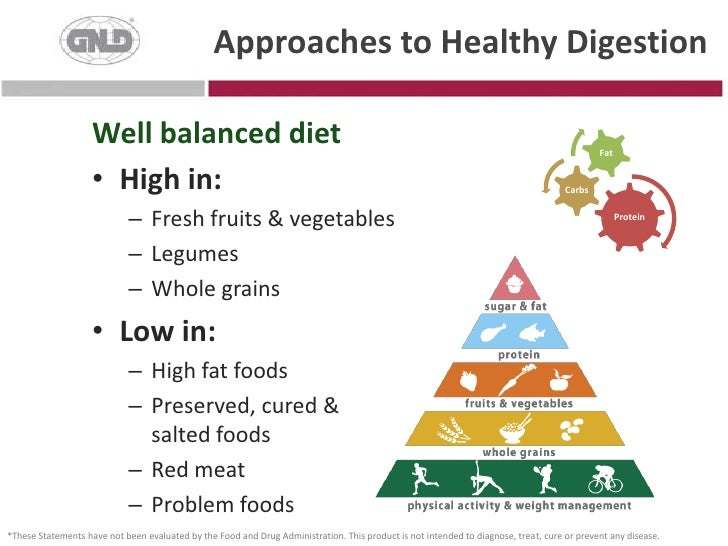 Approaches to Healthy Digestion<br />Well balanced diet<br />High in:<br />Fresh fruits & vegetables<br />Legumes<br />Who...