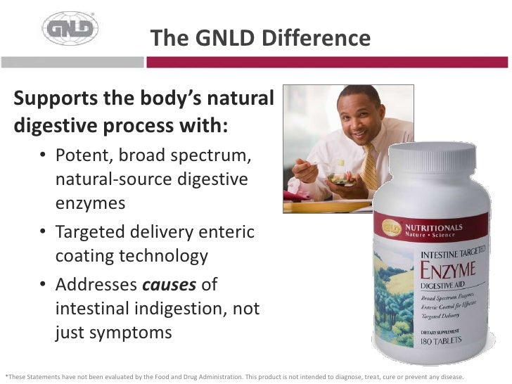 Addresses causes of indigestion, not just symptoms</li></ul>*These Statements have not been evaluated by the Food and Drug...
