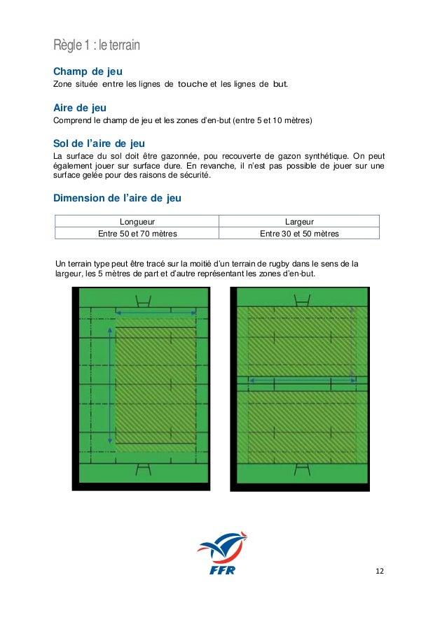 12 Règle 1 : le terrain Champ de jeu Zone située entre les lignes de touche et les lignes de but. Aire de jeu Comprend le ...